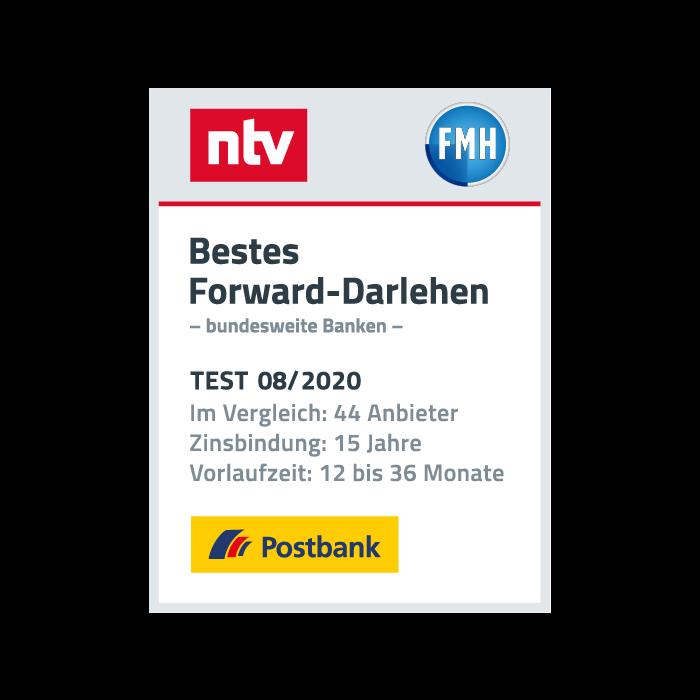 Bestes Forward-Darlehen 08/2020