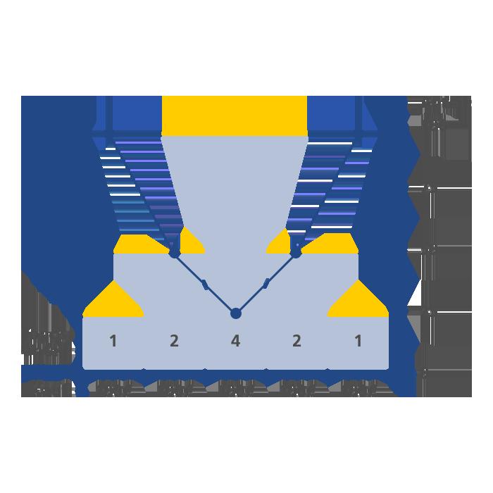Postbank Fondssparplan Vorteil