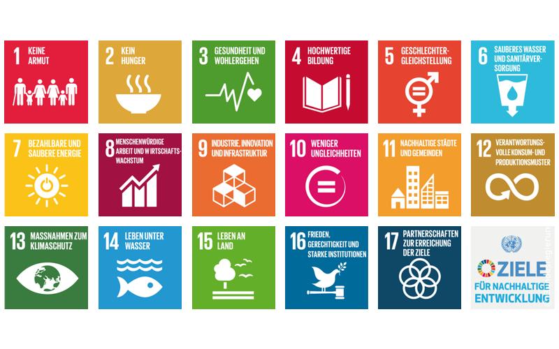 UN Nachhaltigkeitsziele Positiver Beitrag
