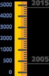 postbank-themenwelten-messlatte-165x257.png