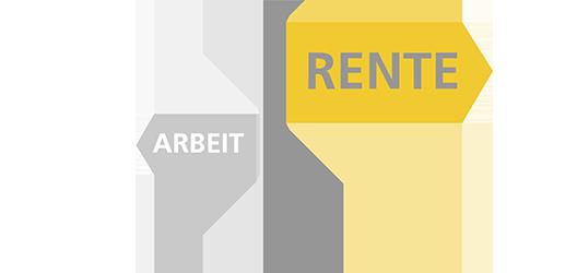 Postbank themenwelten Rente & Nachlass